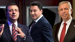 """""""Millet İttifakı'nın çatı adayı kim olsun?"""" anketinde ilk iki sırada İmamoğlu ve Yavaş var."""