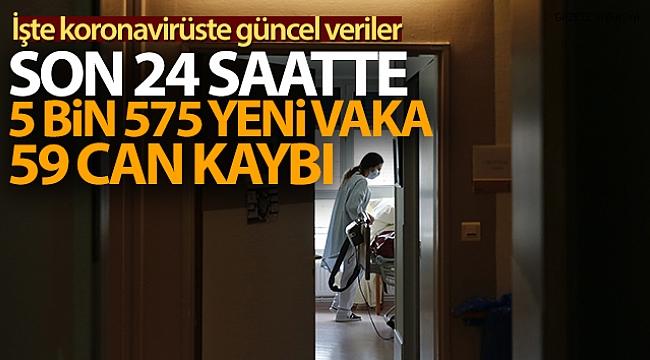 Türkiye'de son 24 saatte 5.575 koronavirüs vakası tespit edildi.